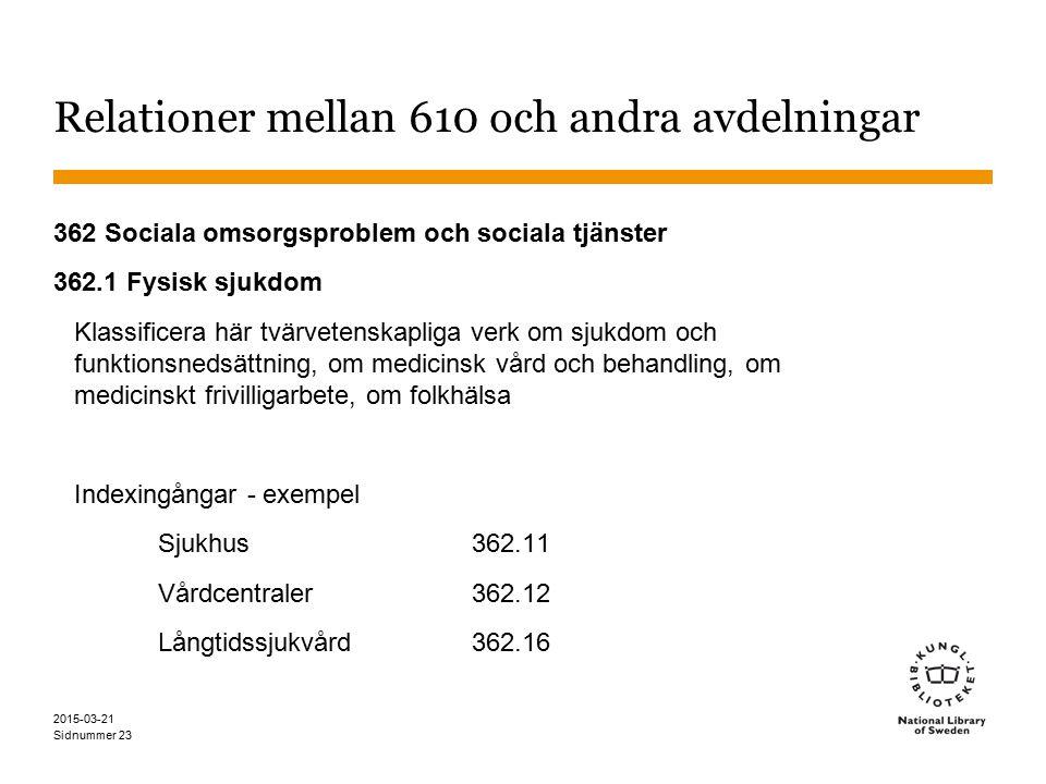 Sidnummer 2015-03-21 23 Relationer mellan 610 och andra avdelningar 362 Sociala omsorgsproblem och sociala tjänster 362.1 Fysisk sjukdom Klassificera här tvärvetenskapliga verk om sjukdom och funktionsnedsättning, om medicinsk vård och behandling, om medicinskt frivilligarbete, om folkhälsa Indexingångar - exempel Sjukhus362.11 Vårdcentraler362.12 Långtidssjukvård 362.16