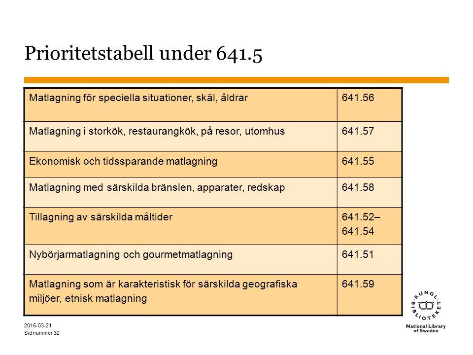 Sidnummer 2015-03-21 32 Prioritetstabell under 641.5 Matlagning för speciella situationer, skäl, åldrar641.56 Matlagning i storkök, restaurangkök, på resor, utomhus641.57 Ekonomisk och tidssparande matlagning641.55 Matlagning med särskilda bränslen, apparater, redskap641.58 Tillagning av särskilda måltider 641.52– 641.54 Nybörjarmatlagning och gourmetmatlagning641.51 Matlagning som är karakteristisk för särskilda geografiska miljöer, etnisk matlagning 641.59