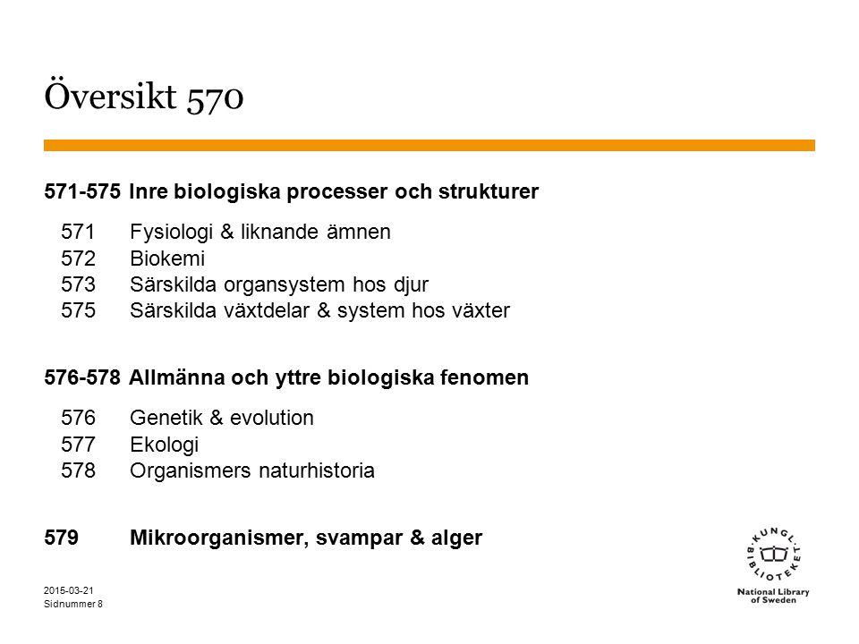 Sidnummer 2015-03-21 9 Två slags biologi Inre biologiska processerAllmänna och yttre biologiska processer 571 Fysiologi & liknande ämnen 572 Biokemi 573 Särskilda organsystem hos djur [574] [Vakant] 575 Särskilda växtdelar & system hos växter 576 Genetik & evolution 577 Ekologi 578 Organismers naturhistoria 579 Mikroorganismer, svampar & alger 580 Växter (botanik) 590 Djur (zoologi)