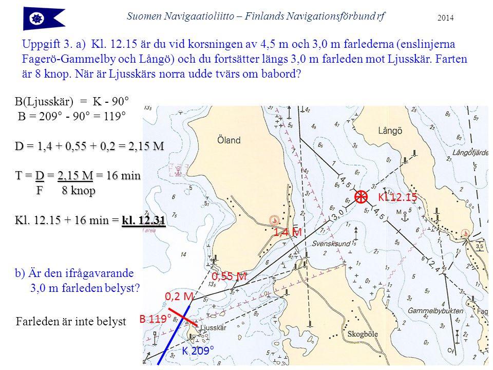 Suomen Navigaatioliitto – Finlands Navigationsförbund rf 2014 Uppgift 3.