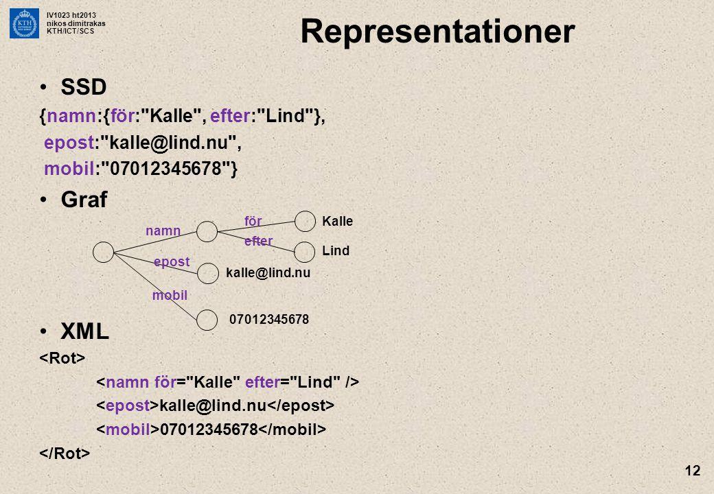 IV1023 ht2013 nikos dimitrakas KTH/ICT/SCS 12 Representationer SSD {namn:{för: