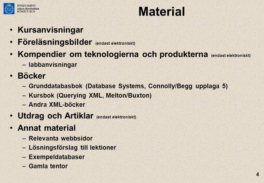 IV1023 ht2013 nikos dimitrakas KTH/ICT/SCS 4 Material Kursanvisningar Föreläsningsbilder (endast elektroniskt) Kompendier om teknologierna och produkt