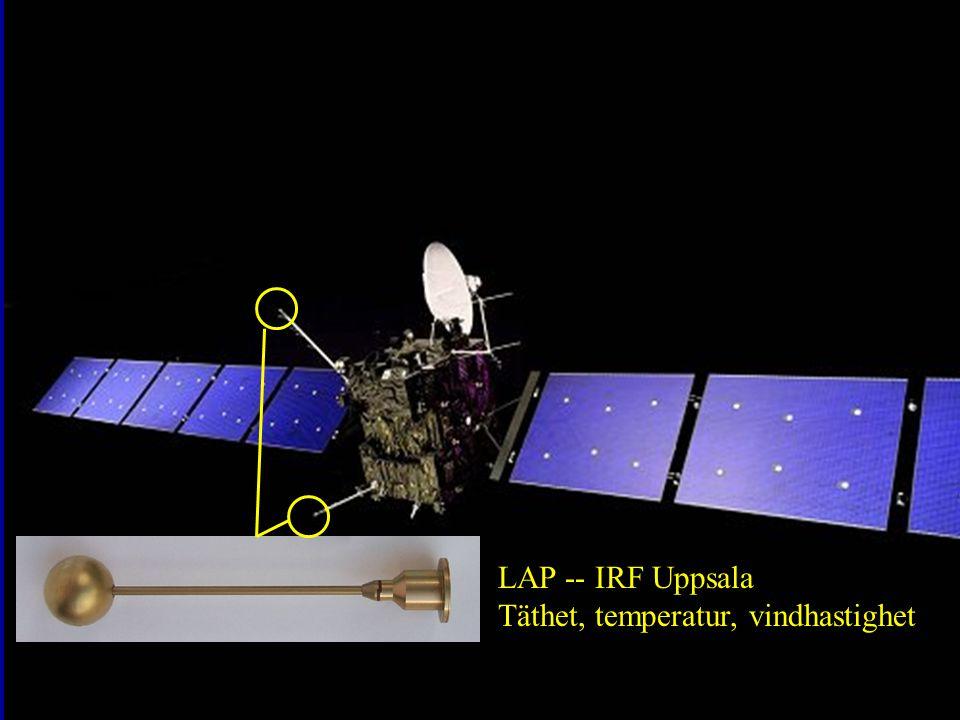 Rosetta LAP -- IRF Uppsala Täthet, temperatur, vindhastighet