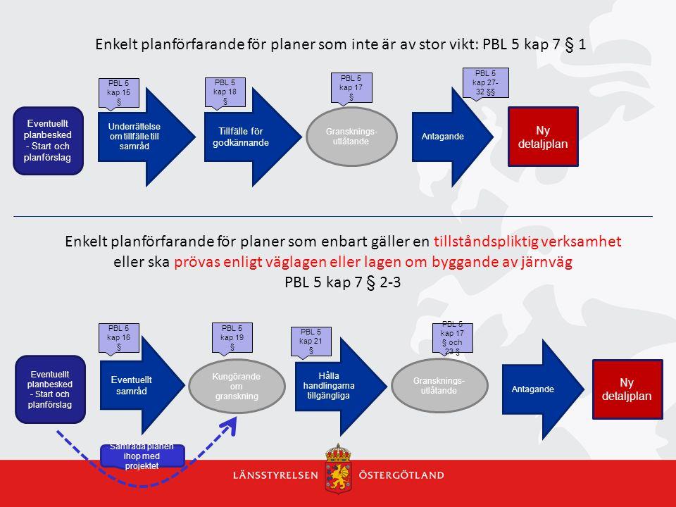 Enkelt planförfarande för planer som inte är av stor vikt: PBL 5 kap 7 § 1 Underrättelse om tillfälle till samråd Tillfälle för godkännande Antagande