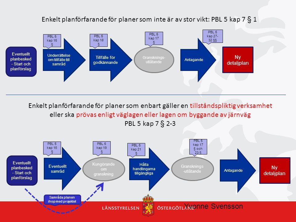Enkelt planförfarande Risker med de nya enkla planförfaranden Skräddarsydda detaljplaner som bli oanvändbara om verksamheten (enl.