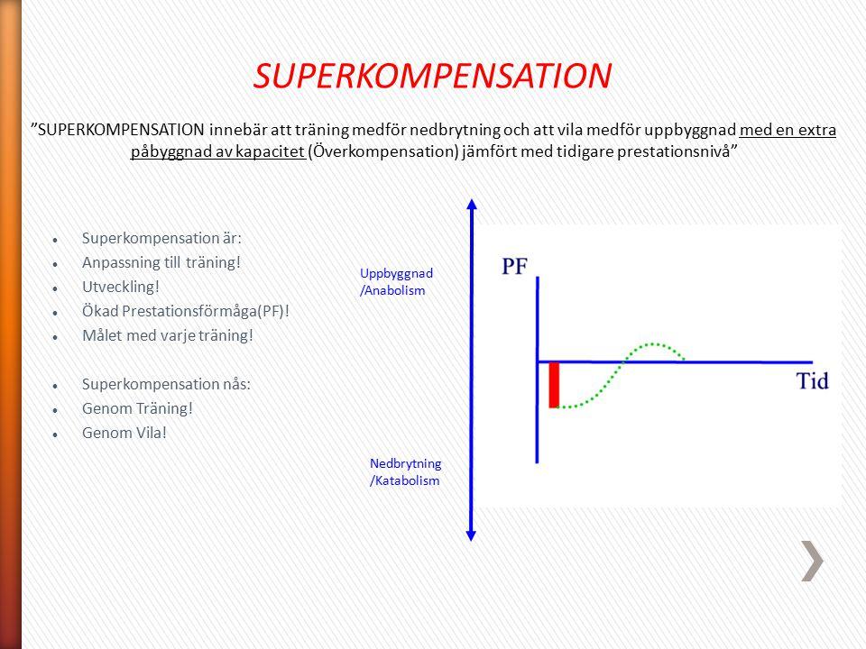 """SUPERKOMPENSATION """"SUPERKOMPENSATION innebär att träning medför nedbrytning och att vila medför uppbyggnad med en extra påbyggnad av kapacitet (Överko"""