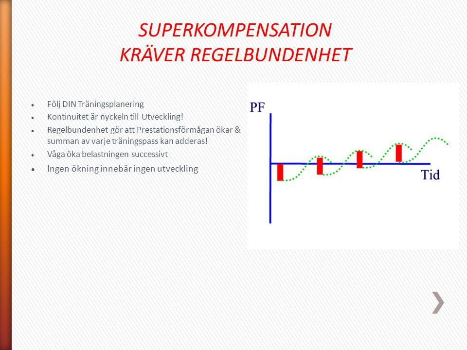 SUPERKOMPENSATION KRÄVER REGELBUNDENHET Följ DIN Träningsplanering Kontinuitet är nyckeln till Utveckling! Regelbundenhet gör att Prestationsförmågan