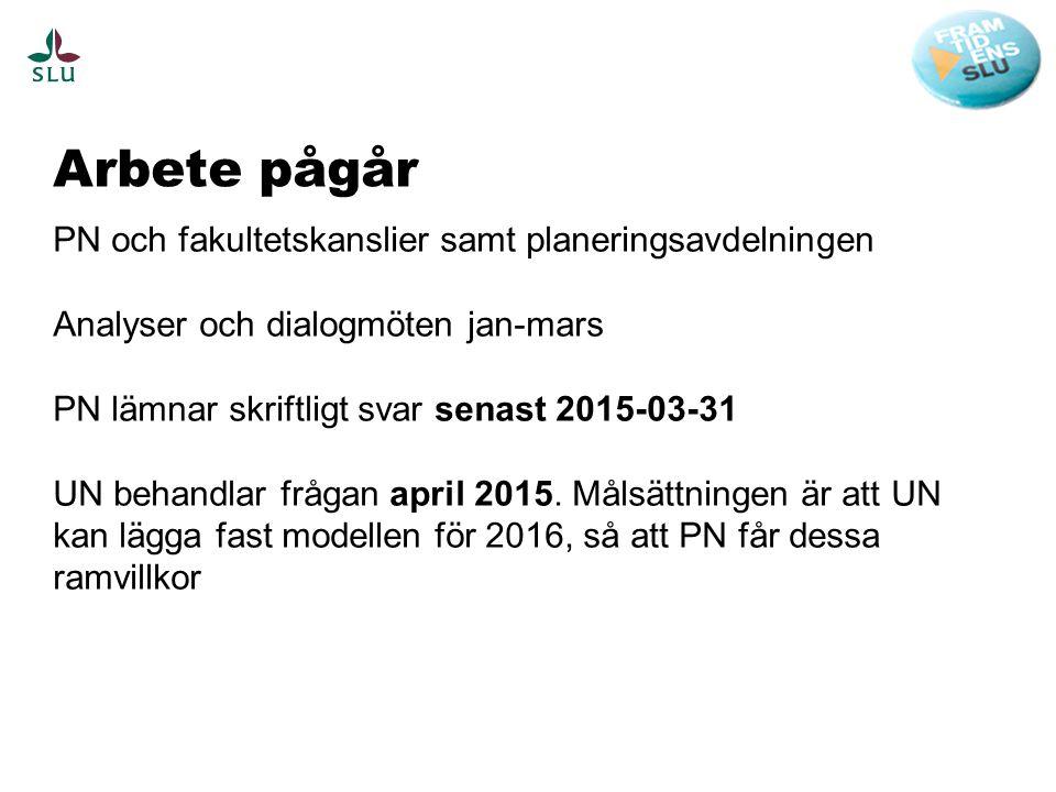 Arbete pågår PN och fakultetskanslier samt planeringsavdelningen Analyser och dialogmöten jan-mars PN lämnar skriftligt svar senast 2015-03-31 UN behandlar frågan april 2015.
