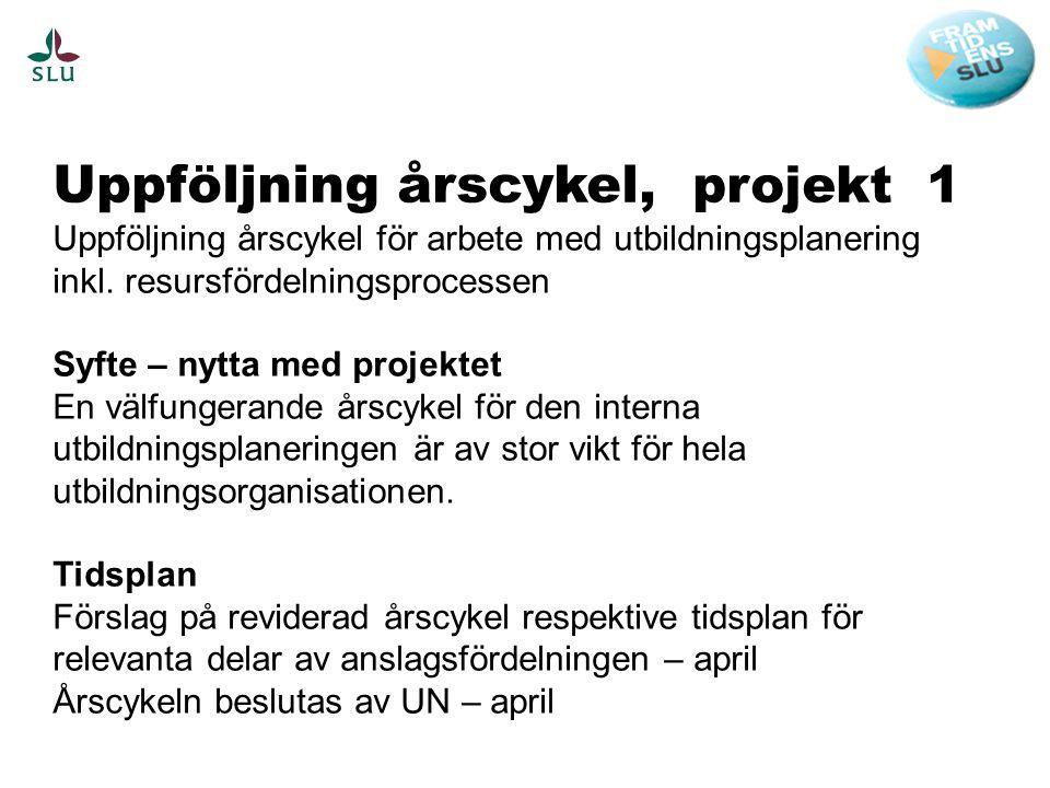 Uppföljning årscykel, projekt 1 Uppföljning årscykel för arbete med utbildningsplanering inkl.