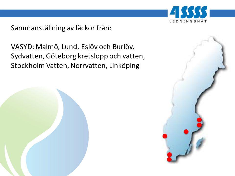 Sammanställning av läckor från: VASYD: Malmö, Lund, Eslöv och Burlöv, Sydvatten, Göteborg kretslopp och vatten, Stockholm Vatten, Norrvatten, Linköping