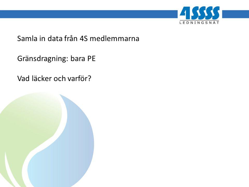 Samla in data från 4S medlemmarna Gränsdragning: bara PE Vad läcker och varför?
