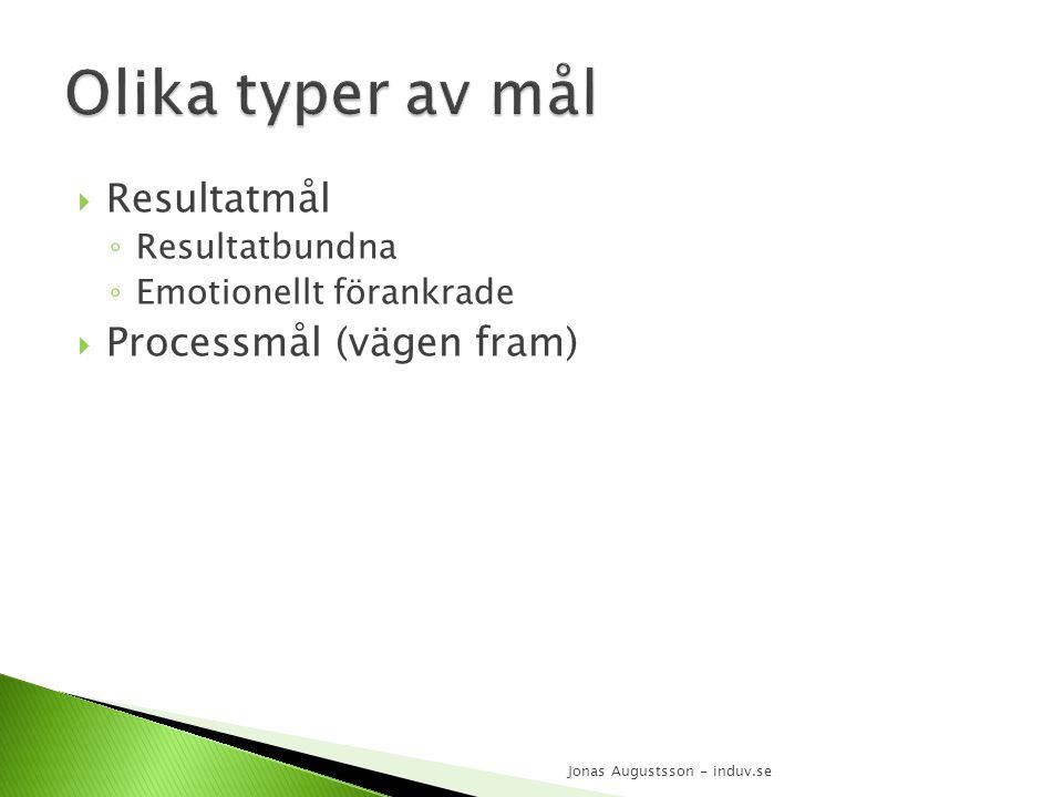  Resultatmål ◦ Resultatbundna ◦ Emotionellt förankrade  Processmål (vägen fram) Jonas Augustsson - induv.se