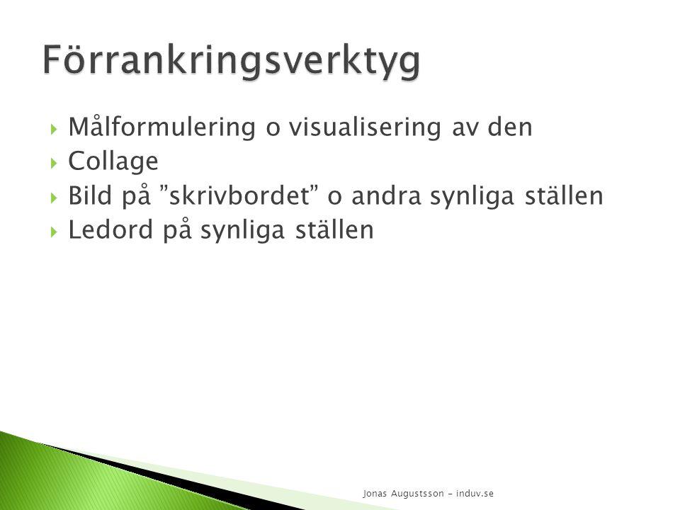 Målformulering o visualisering av den  Collage  Bild på skrivbordet o andra synliga ställen  Ledord på synliga ställen Jonas Augustsson - induv.se