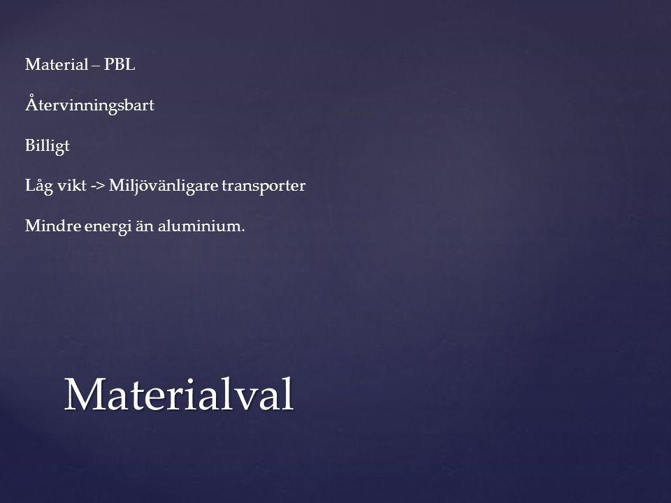 Materialval Material – PBL Återvinningsbart Billigt Låg vikt -> Miljövänligare transporter Mindre energi än aluminium.