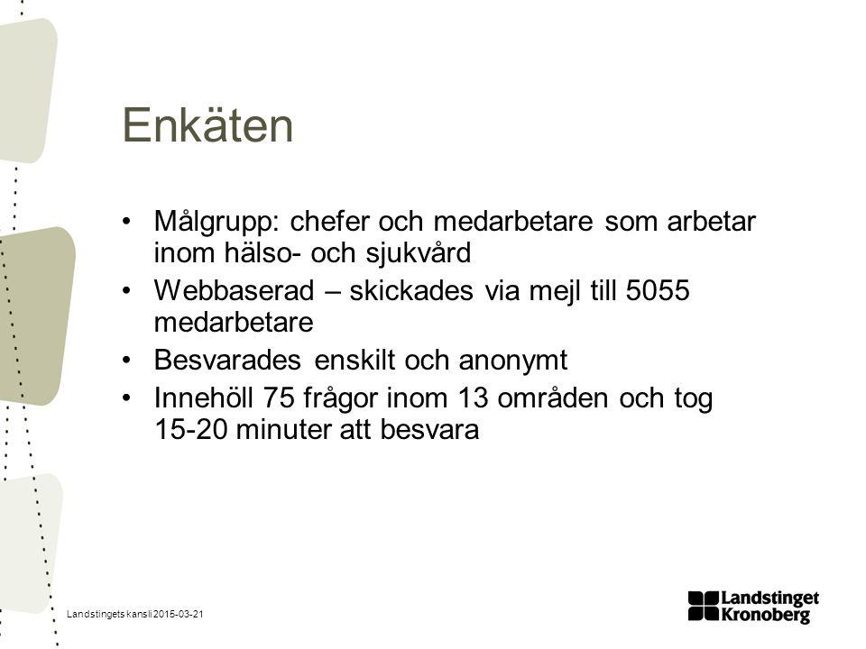 Landstingets kansli 2015-03-21 Svarsfrekvens 51,3 45,245,3 50,5 61,2 53,1 33,5 Närsjukvård i rapporten = barn- och ungdomspsykiatrin, resursenheten psykiatrin, vuxen- samt barn- och ungdomshabiliteringen, hjälpmedelscentralen, Ekeliden, 1177, rehabiliteringskliniken Växjö och smärtrehab Kronoberg.