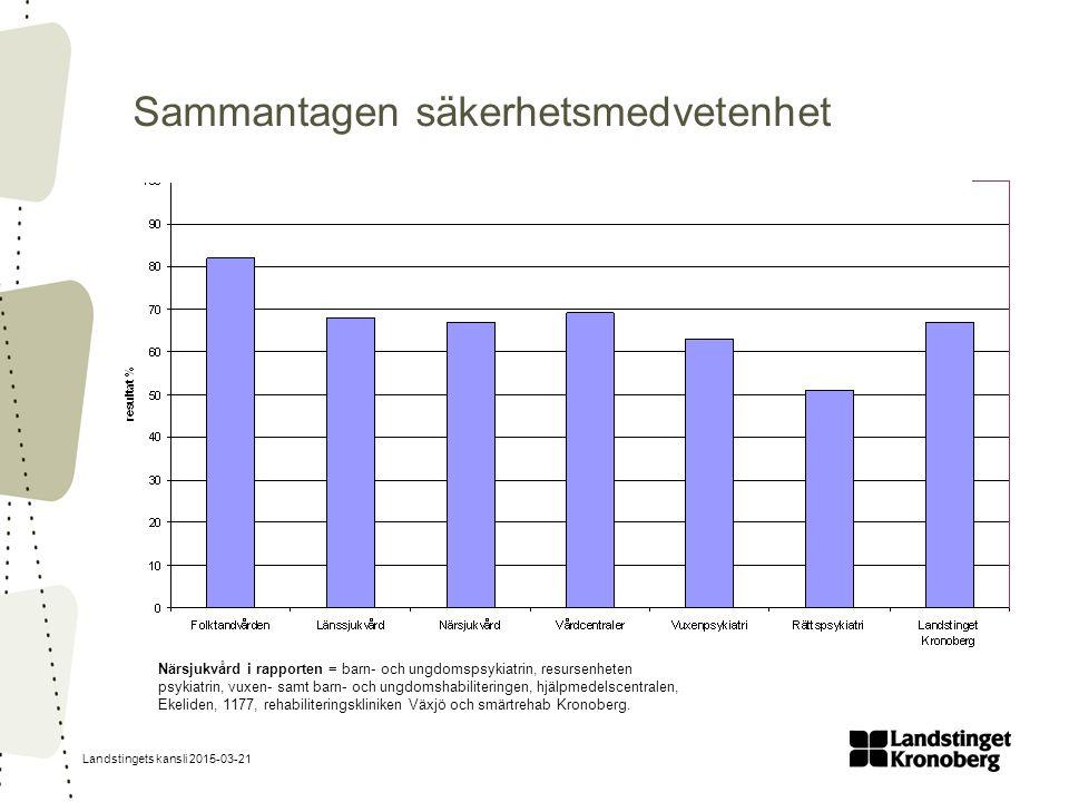 Landstingets kansli 2015-03-21 Överlämningar och överföringar av patienter och information mellan enheter Närsjukvård i rapporten = barn- och ungdomspsykiatrin, resursenheten psykiatrin, vuxen- samt barn- och ungdomshabiliteringen, hjälpmedelscentralen, Ekeliden, 1177, rehabiliteringskliniken Växjö och smärtrehab Kronoberg.