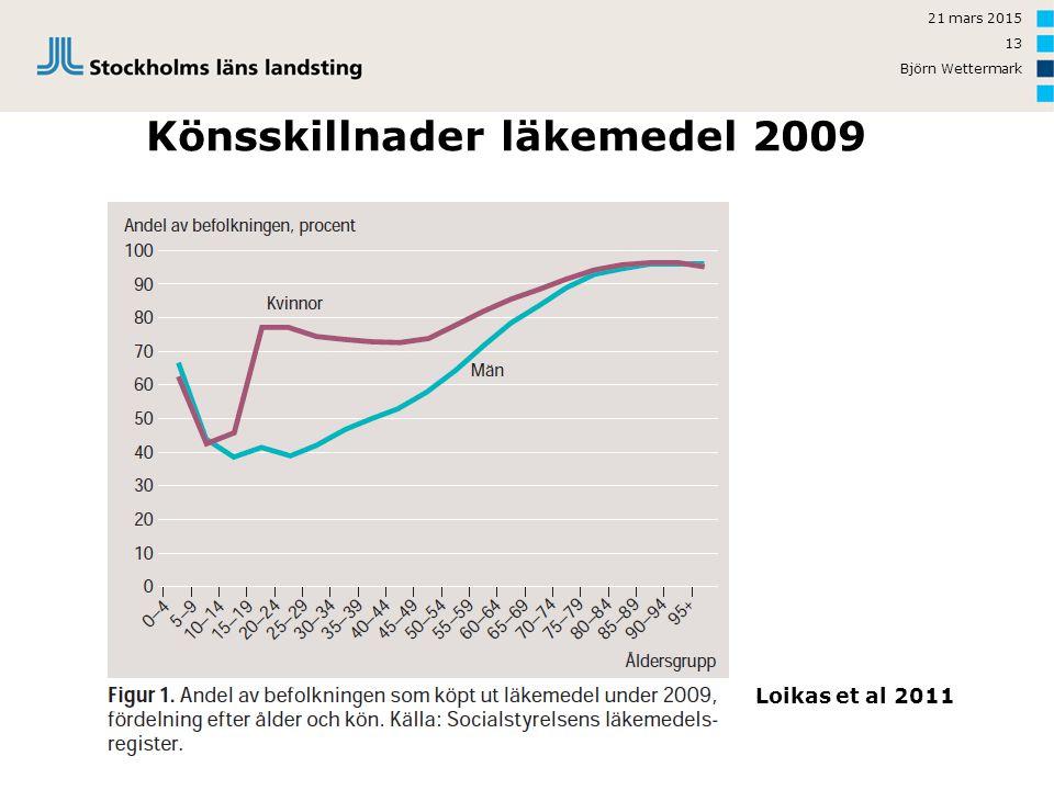 21 mars 2015 Björn Wettermark 13 Loikas et al 2011 Könsskillnader läkemedel 2009