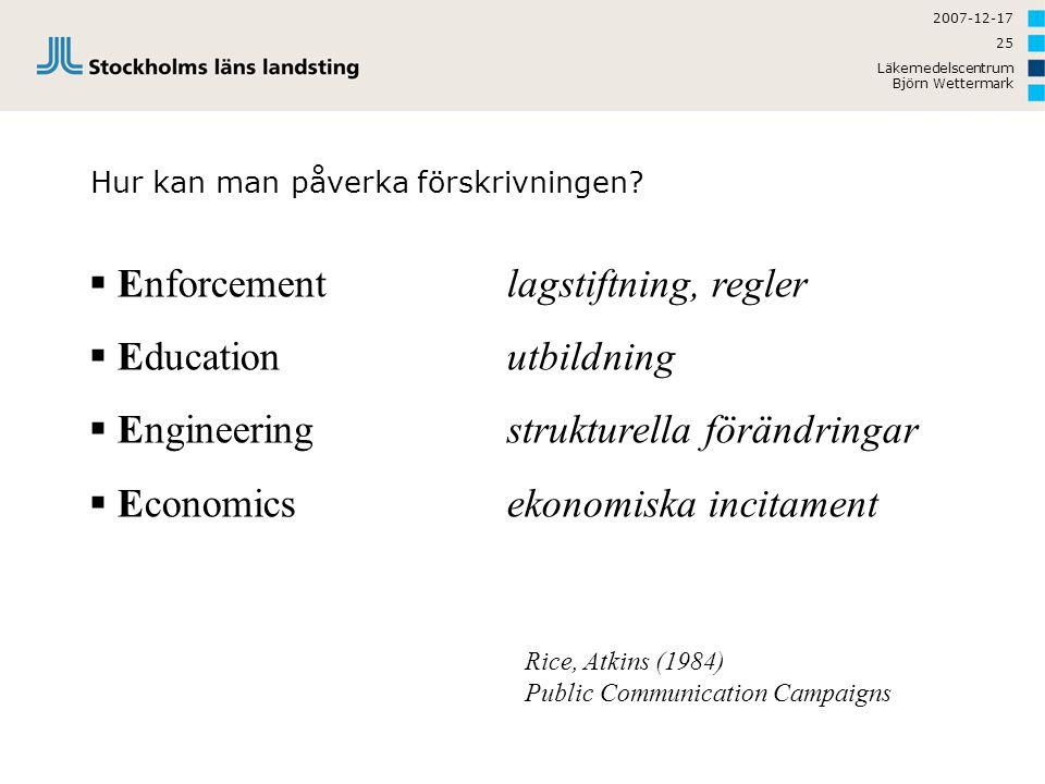 2007-12-17 Läkemedelscentrum Björn Wettermark 25 Hur kan man påverka förskrivningen?  Enforcement lagstiftning, regler  Educationutbildning  Engine