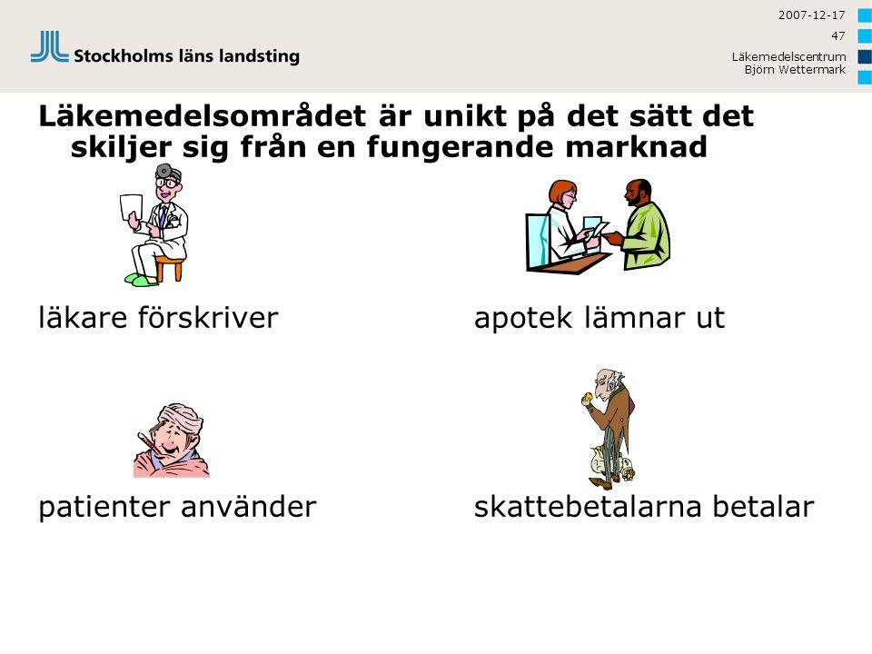 2007-12-17 Läkemedelscentrum Björn Wettermark 47 Läkemedelsområdet är unikt på det sätt det skiljer sig från en fungerande marknad läkare förskriverap