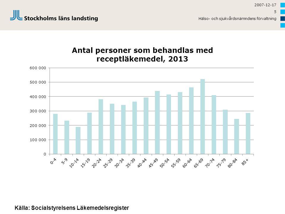 2007-12-17 Läkemedelscentrum Björn Wettermark 46 Behandlingskostnad  Behandlingskostnad >< hälsoekonomisk värdering