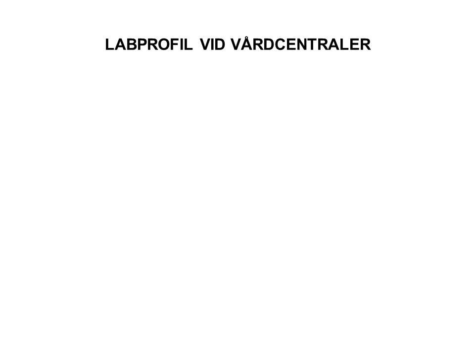 LABPROFIL VID VÅRDCENTRALER