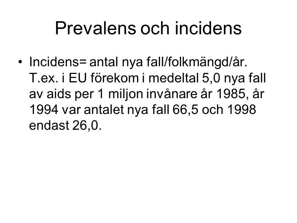 Prevalens och incidens Incidens= antal nya fall/folkmängd/år. T.ex. i EU förekom i medeltal 5,0 nya fall av aids per 1 miljon invånare år 1985, år 199