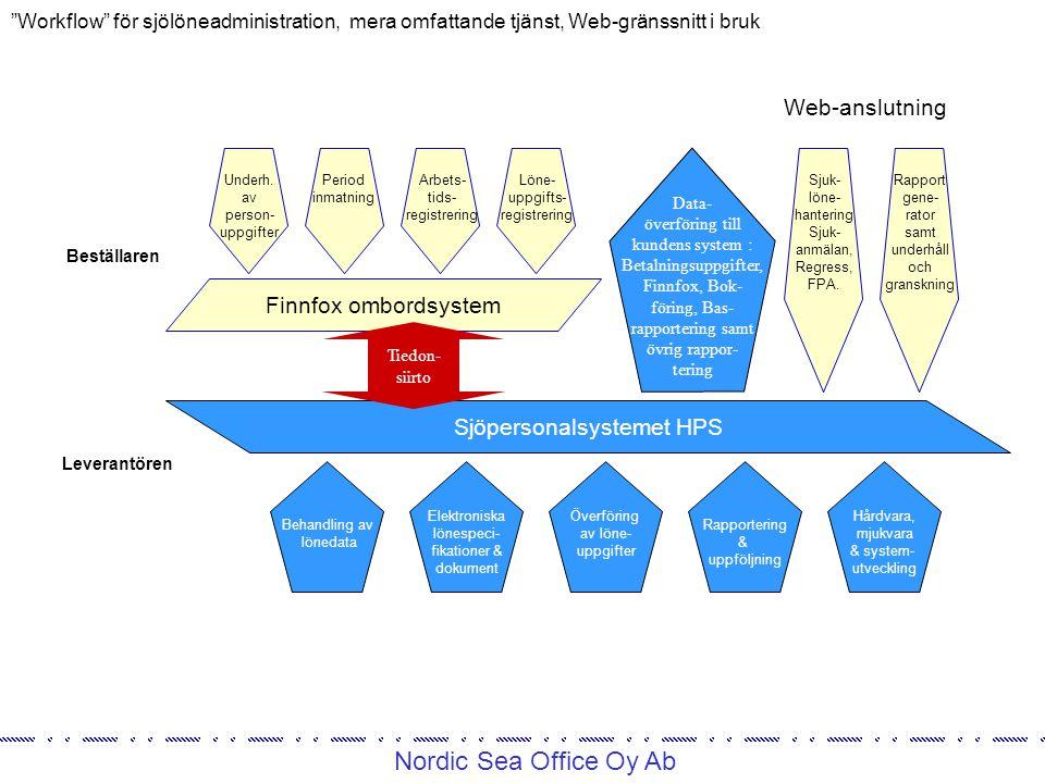 Nordic Sea Office Oy Ab Workflow för sjölöneadministration, mera omfattande tjänst, Web-gränssnitt i bruk Behandling av lönedata Underh.