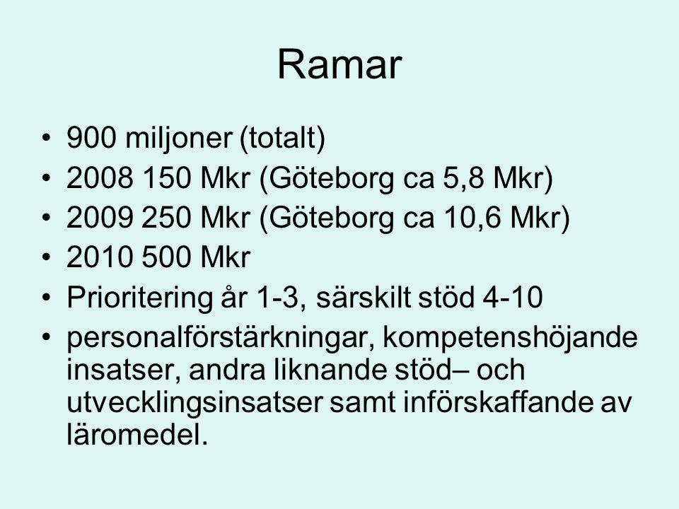 Ramar 900 miljoner (totalt) 2008 150 Mkr (Göteborg ca 5,8 Mkr) 2009 250 Mkr (Göteborg ca 10,6 Mkr) 2010 500 Mkr Prioritering år 1-3, särskilt stöd 4-1