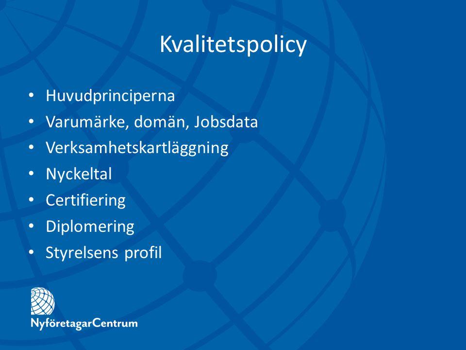 Kvalitetspolicy Huvudprinciperna Varumärke, domän, Jobsdata Verksamhetskartläggning Nyckeltal Certifiering Diplomering Styrelsens profil