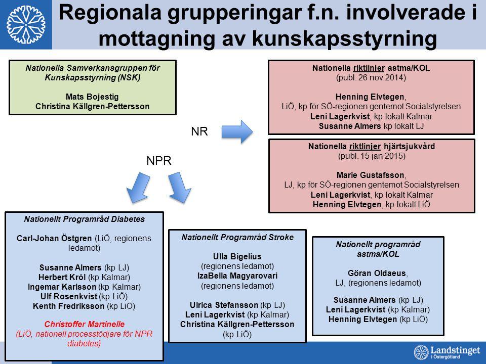 Regionala grupperingar f.n. involverade i mottagning av kunskapsstyrning Nationella Samverkansgruppen för Kunskapsstyrning (NSK) Mats Bojestig Christi