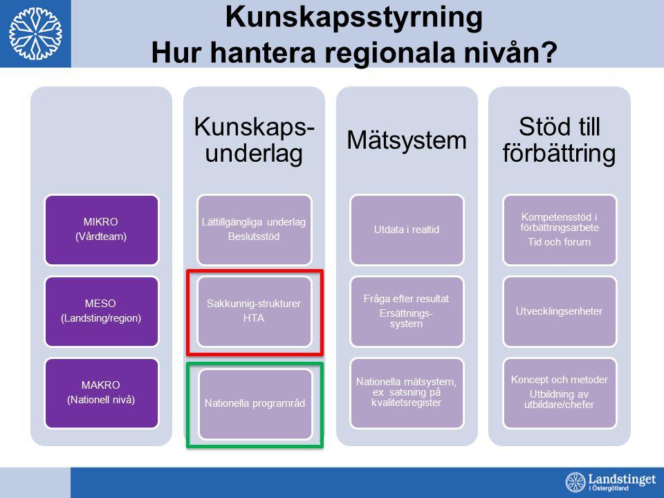 Kunskapsstyrning Hur hantera regionala nivån? MIKRO (Vårdteam) MESO (Landsting/region) MAKRO (Nationell nivå) Kunskaps- underlag Lättillgängliga under