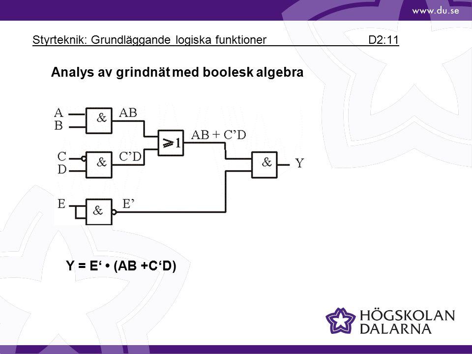 Styrteknik: Grundläggande logiska funktioner D2:11 Analys av grindnät med boolesk algebra Y = E' (AB +C'D)