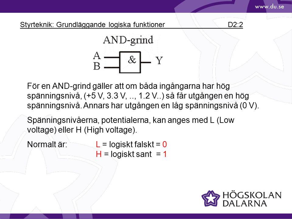Styrteknik: Grundläggande logiska funktioner D2:3 Sannings-Logisk- Symbol tabellfunktion A B YY = AB = AB 0 0 0Y = A and B 0 1 0Y = A Λ B 1 0 0Y = A & B 1 1 1 A B Y 0 0 1Y = (AB) = AB 0 1 1 1 0 1 1 1 0