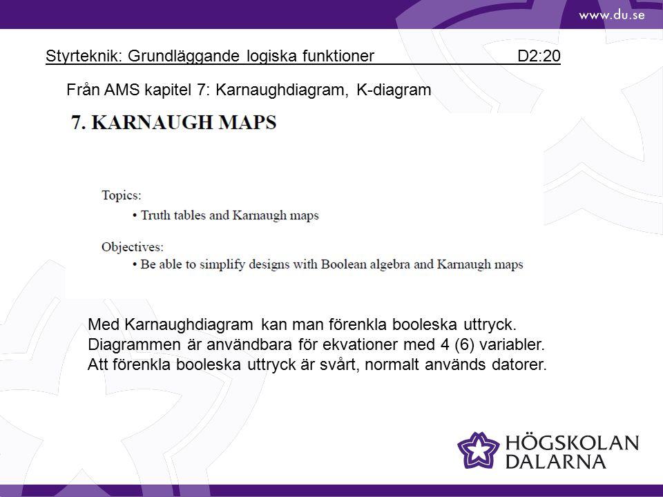 Styrteknik: Grundläggande logiska funktioner D2:20 Från AMS kapitel 7: Karnaughdiagram, K-diagram Med Karnaughdiagram kan man förenkla booleska uttryc