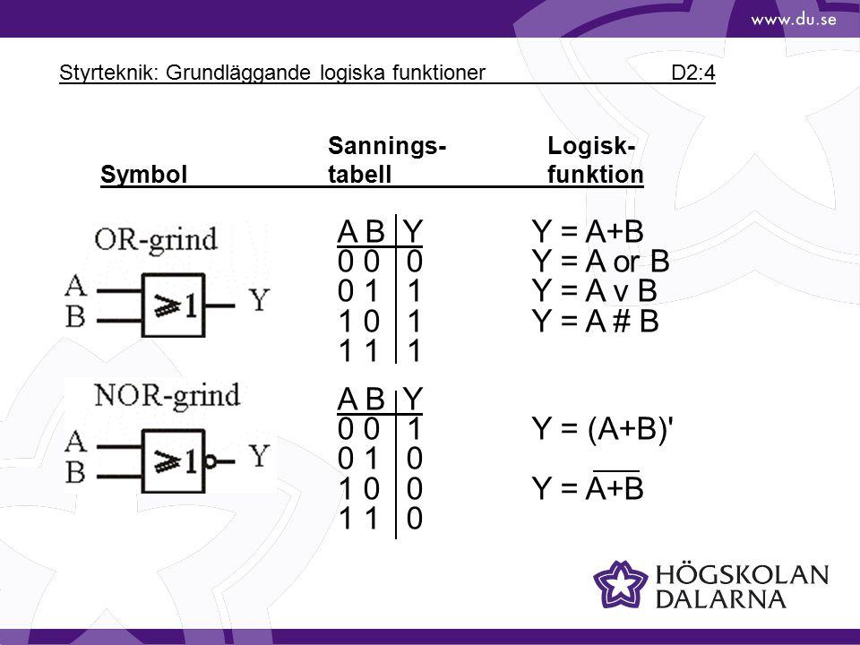 Styrteknik: Grundläggande logiska funktioner D2:5 Sannings-Logisk- Symbol tabellfunktion A B YY = A B 0 0 0Y = A xor B 0 1 1 1 0 1 1 1 0 A B Y 0 0 1Y = (A B) 0 1 0 1 0 0Y = A xnor B 1 1 1