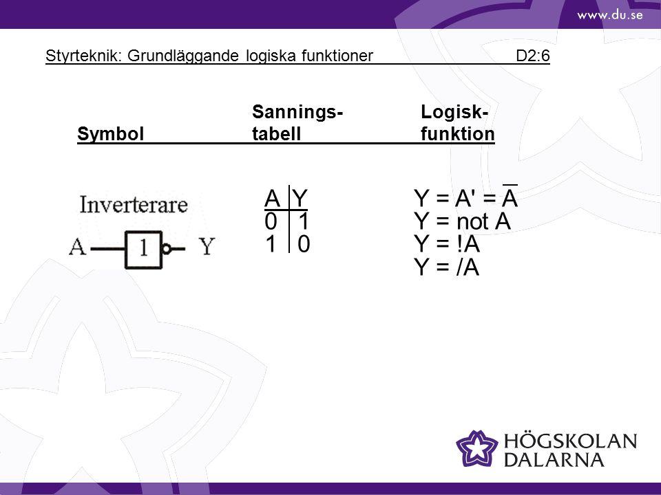 Styrteknik: Grundläggande logiska funktioner D2:6 Sannings-Logisk- Symbol tabellfunktion A YY = A' = A 0 1Y = not A 1 0Y = !A Y = /A