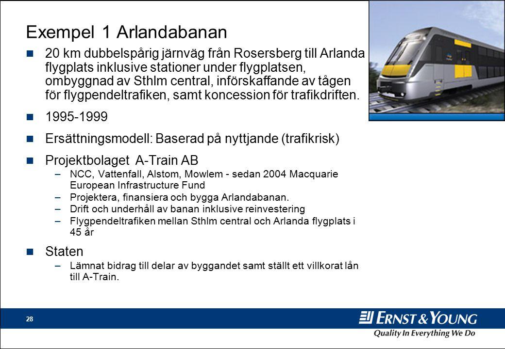 28 Exempel 1 Arlandabanan n 20 km dubbelspårig järnväg från Rosersberg till Arlanda flygplats inklusive stationer under flygplatsen, ombyggnad av Sthlm central, införskaffande av tågen för flygpendeltrafiken, samt koncession för trafikdriften.