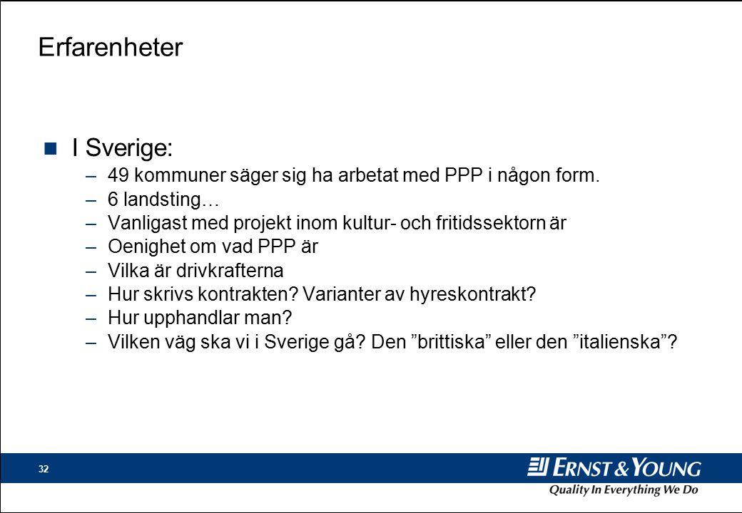 32 Erfarenheter n I Sverige: –49 kommuner säger sig ha arbetat med PPP i någon form.