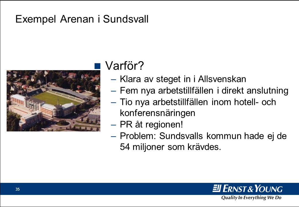 35 Exempel Arenan i Sundsvall n Varför.