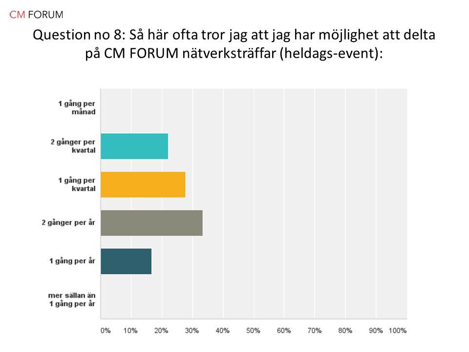 Question no 9: Följande hoppas jag få ut utav mitt deltagande i nätverket CM FORUM: Lära mig mer om hur andra företag jobbar med CM Få en inblick i CM för att se nyttan av den för oss.