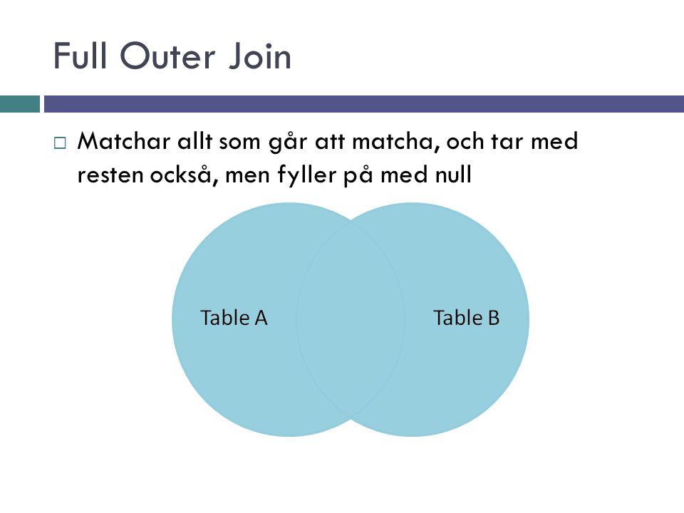 Left join  Tar alla poster från vänster sida, och alla som matchar från motsatt sida.