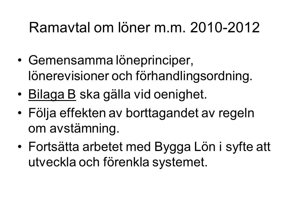 Ramavtal om löner m.m. 2010-2012 Gemensamma löneprinciper, lönerevisioner och förhandlingsordning.