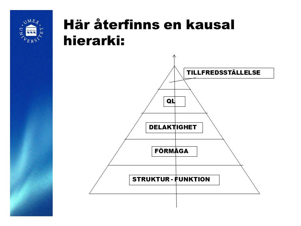 Här återfinns en kausal hierarki: STRUKTUR - FUNKTION QL DELAKTIGHET FÖRMÅGA TILLFREDSSTÄLLELSE