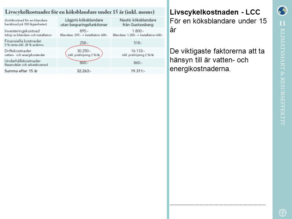 De viktigaste faktorerna att ta hänsyn till är vatten- och energikostnaderna. Livscykelkostnaden - LCC För en köksblandare under 15 år