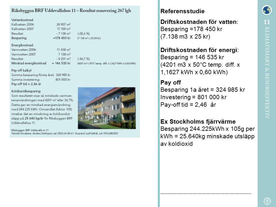 ------------------------------------------------------------ Driftskostnaden för vatten: Besparing =178 450 kr (7.138 m3 x 25 kr) Driftskostnaden för