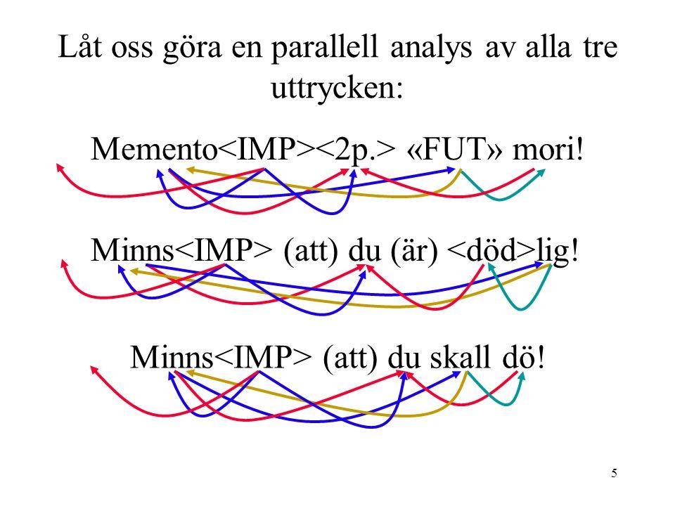 5 Låt oss göra en parallell analys av alla tre uttrycken: Minns (att) du skall dö.