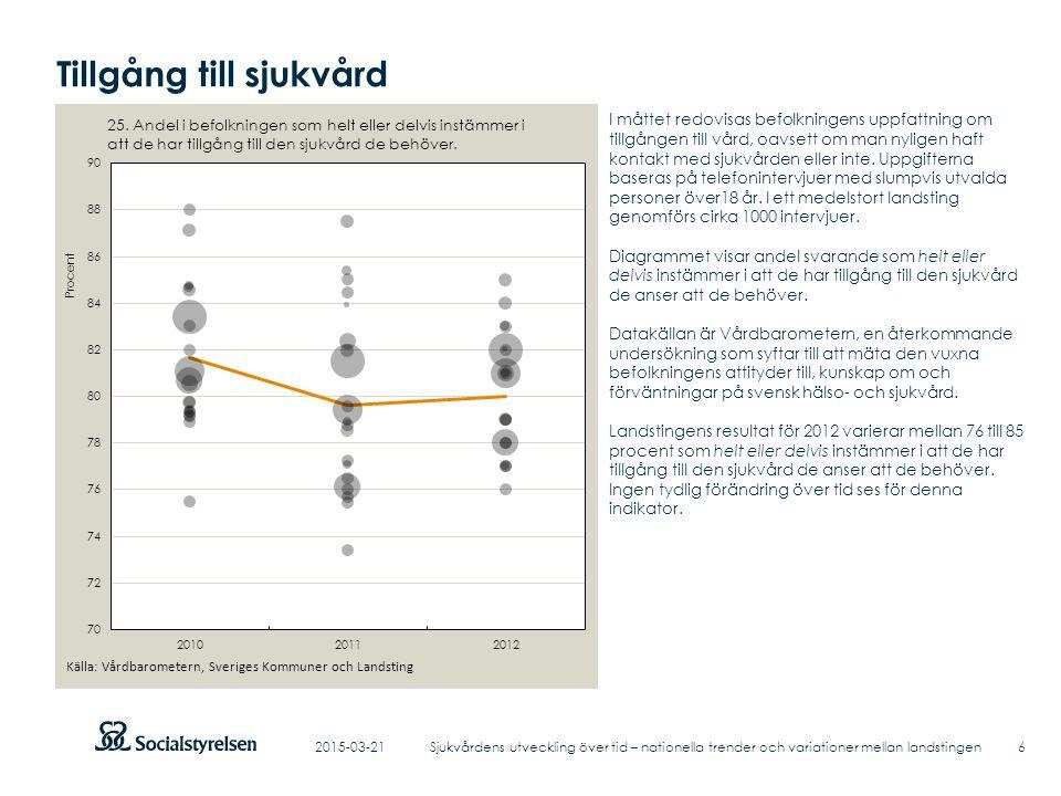 Cancersjukvård 2015-03-2147 Sida 49-55 berör cancersjukvården.