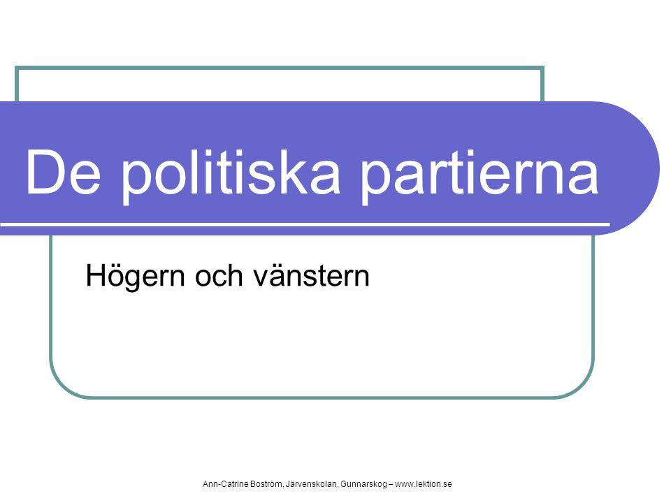 De politiska partierna Högern och vänstern Ann-Catrine Boström, Järvenskolan, Gunnarskog – www.lektion.se