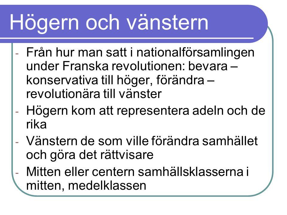 Högern och vänstern - Från hur man satt i nationalförsamlingen under Franska revolutionen: bevara – konservativa till höger, förändra – revolutionära