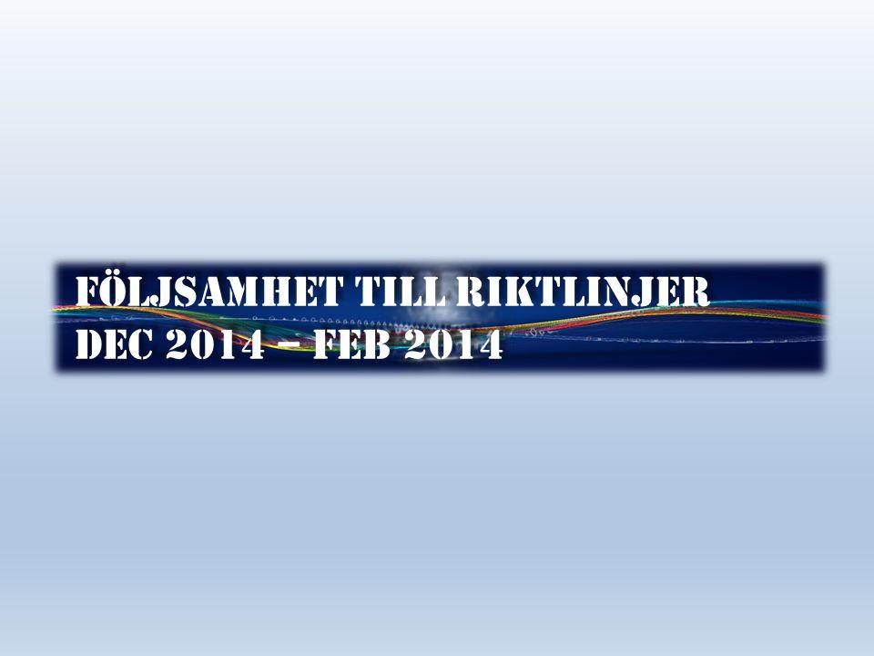 Följsamhet till riktlinjer Dec 2014 – feb 2014 Följsamhet till riktlinjer Dec 2014 – feb 2014